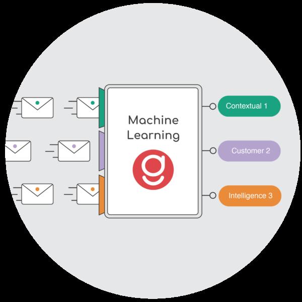ai-mail-automation